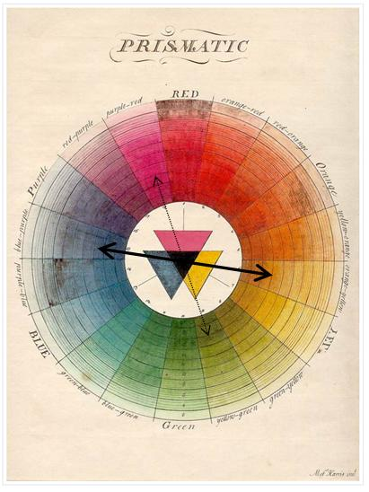Fashionably mix colors with the color wheel - What color complements orange ...